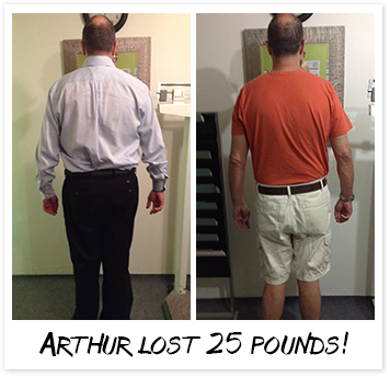 arth-back